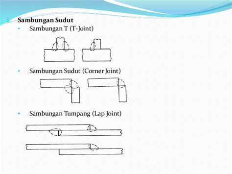 Flat Corner Siku Besi T Flat Datar 1 Set Isi 4 Siku Ukuran 4 Inch mengelas listrik dasar bu hettyk