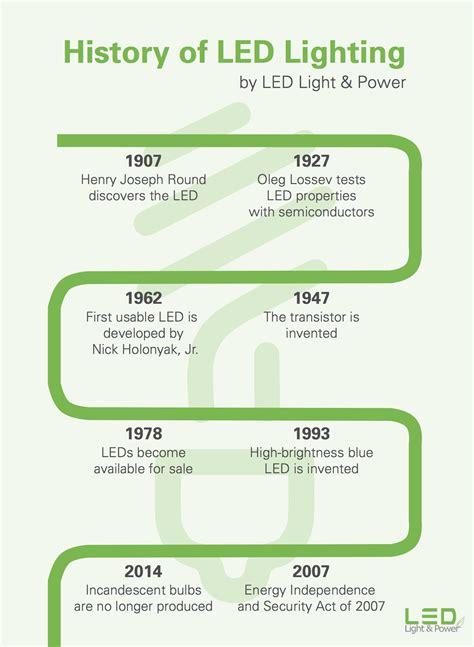 light history history of led lighting infographic led light power