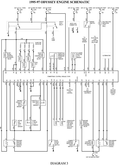 1996 honda accord alternator wiring diagram circuit and
