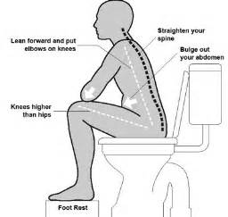 constipation and irritable bowel