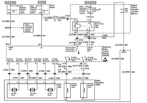 anti lock wiring diagram 2004 chevy best site wiring harness repair guides brakes 2001 anti lock brake system autozone