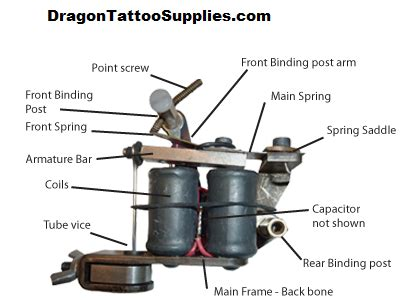 how to tune a tattoo machine how to tune a machine for shading and lining