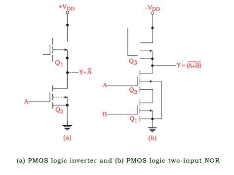 mosfet transistor logic nmos logic and pmos logic electrical4u