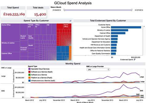 data analyst excel dublin skills resume best resume