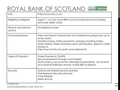 my bank of scotland account world of digital banking author muthu siva