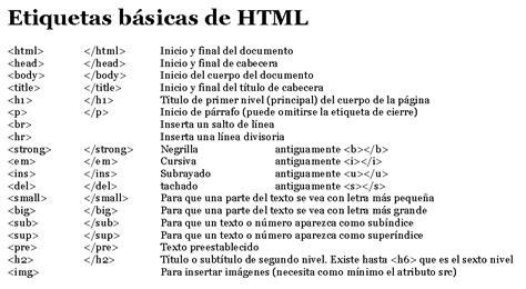 ventas tecnol 243 gicas c etiquetas basicas html actividades inform 225 ticas y