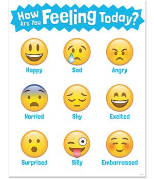 Other Words For Home Decor by Creative Teaching Press How Are You Feeling Today Emoji Chart