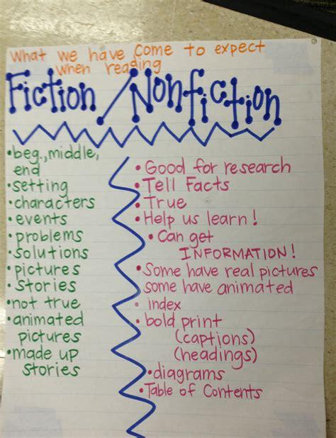Fiction Nonfiction Anchor Chart School Reading Anchor