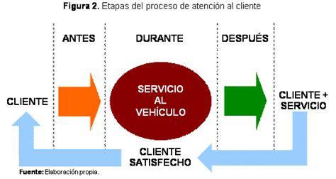 escala salarial de estaciones de servicio 2016 escala salarial estaciones de servicio 2016