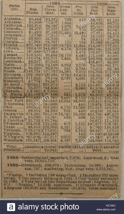 19th Century U S Newspapers Newspaper Clipping Stock Photos Newspaper Clipping Stock Images Alamy
