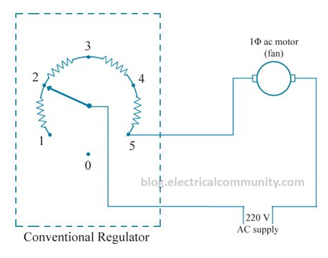 how does a fan speed regulator work quora
