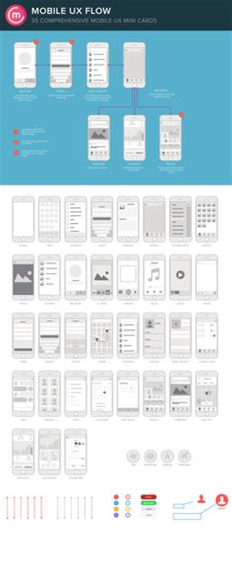 responsive wireframes wireframes pinterest screen responsive wireframes high level exle of how a page