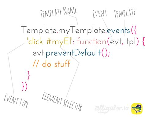 Meteor Template Events