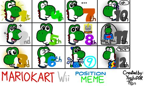 Mario Kart Memes - mario kart wii position meme by yoshiddr on deviantart