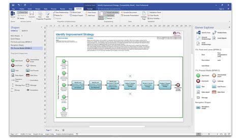 bpmn 2 0 modeler for visio itil for it service management orbus software