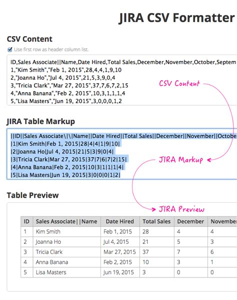 format csv to table formatting csv data for jira tables using angularjs and