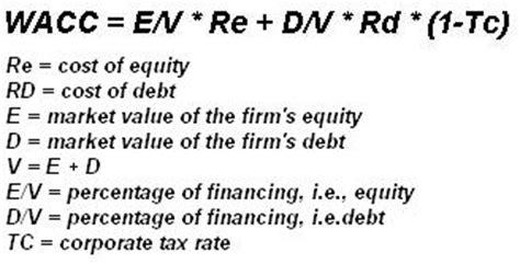 debt capital debt capital market wacc wacc formula