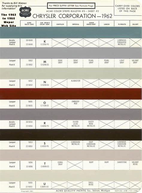 cross reference automotive paint codes autos post