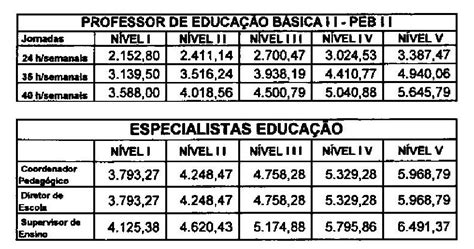rio preto tabela salarial 2015 atem sindicato dos rio preto tabela salarial 2015 atem sindicato dos