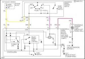 1996 chevy s10 wiring diagram fixya product problem autos post
