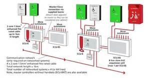 sigtel disabled refuge system haes systems