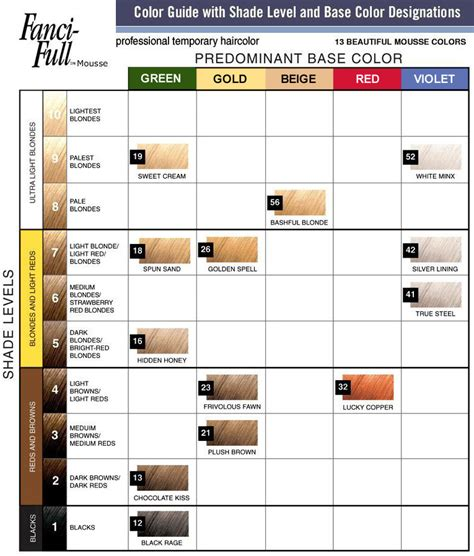 fanci full rinse color chart metro beauty center 4 image gallery roux color