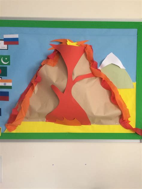 ks2 themes topics volcano display for geography topic what makes the earth