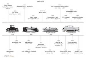 this day in automotive history books h point car design book history timeline car design