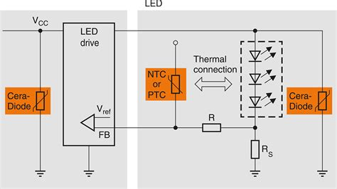 tvs diode epcos protection components for led lighting systems all esd and heat protection tdk europe