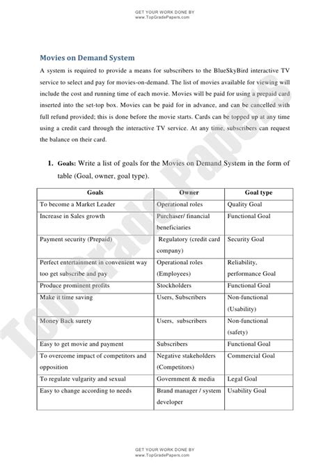 thesis on demand essay on demand economics papers archives essay writing