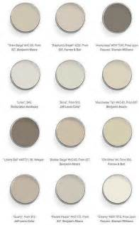 best beige paint color benjamin bleeker beige is a great neutral paint