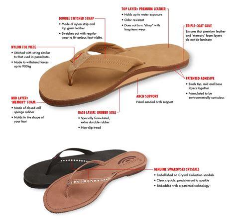 how to in rainbow sandals rainbow sandals australia