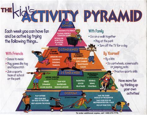 Physical Education Sport Health 2 jenks schools the kid s activity pyramid