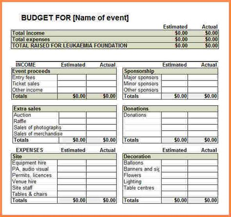 10 event budget spreadsheet template excel spreadsheets