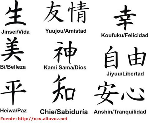 imagenes de palabras en chino idiomas magazine el idioma chino mandar 237 n se convirti 243 la