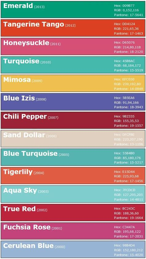 pantone color of the year hex best 20 pantone color chart ideas on pinterest