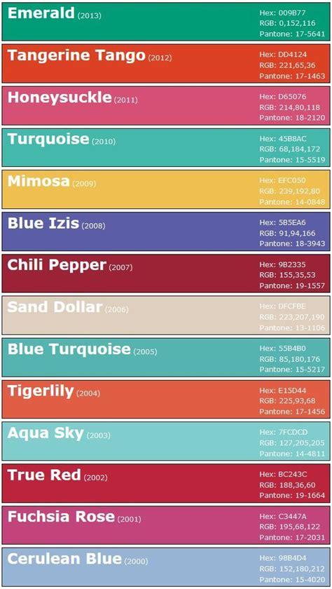 pantone chart seller best 20 pantone color chart ideas on pinterest