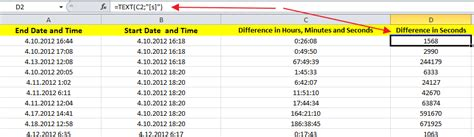 format excel hours and minutes how to convert time difference into hours or seconds in excel
