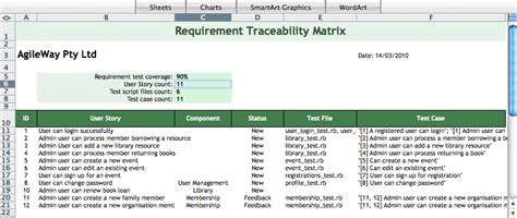 Requirements Traceability Matrix Template Excel by Storywise Storywise Documentation Requirements