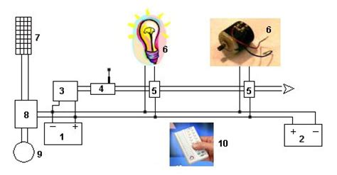 dc drill wiring diagram dc get free image about wiring