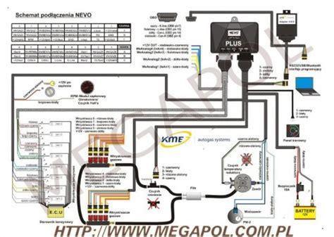 megapol samochodowe instalacje gazowe lpg auto gaz