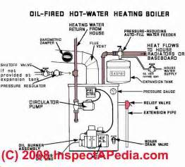 Fulton Homes Floor Plans 8 best images of boiler system diagram central heating
