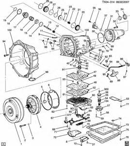 chevy 700r4 wiring diagram chevy get free image about