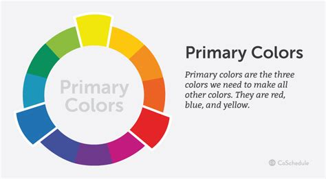 what are the 3 primary colors color psychology in marketing the complete guide free