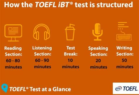 toefl test toefl pattern preparation tips practice tests