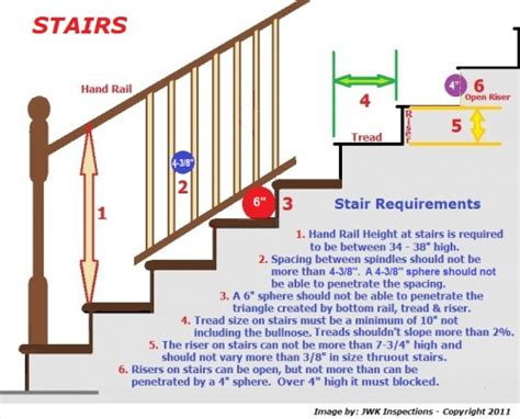 height of banister on stairs stairway and rail safety jwk inspections