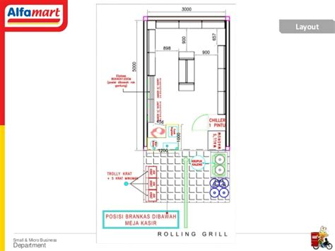layout indomaret tma