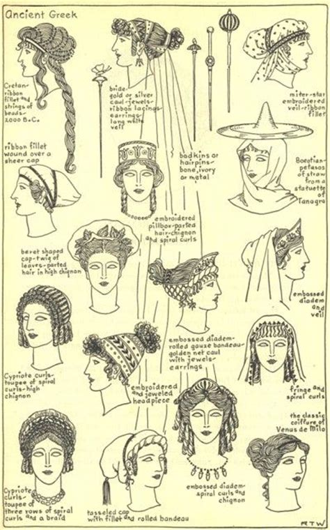 Ancient Hairstyles History | ancient greek womens fashion women s hairstyles and
