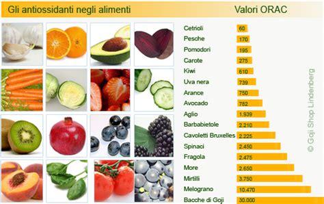 lista alimenti antiossidanti cosa sono le bacche di goji