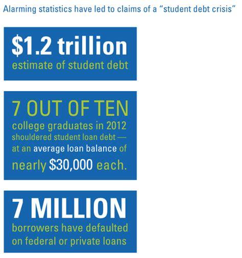 Student Loan Debt Crisis Essay by Student Loan Crisis Help Frudgereport294 Web Fc2